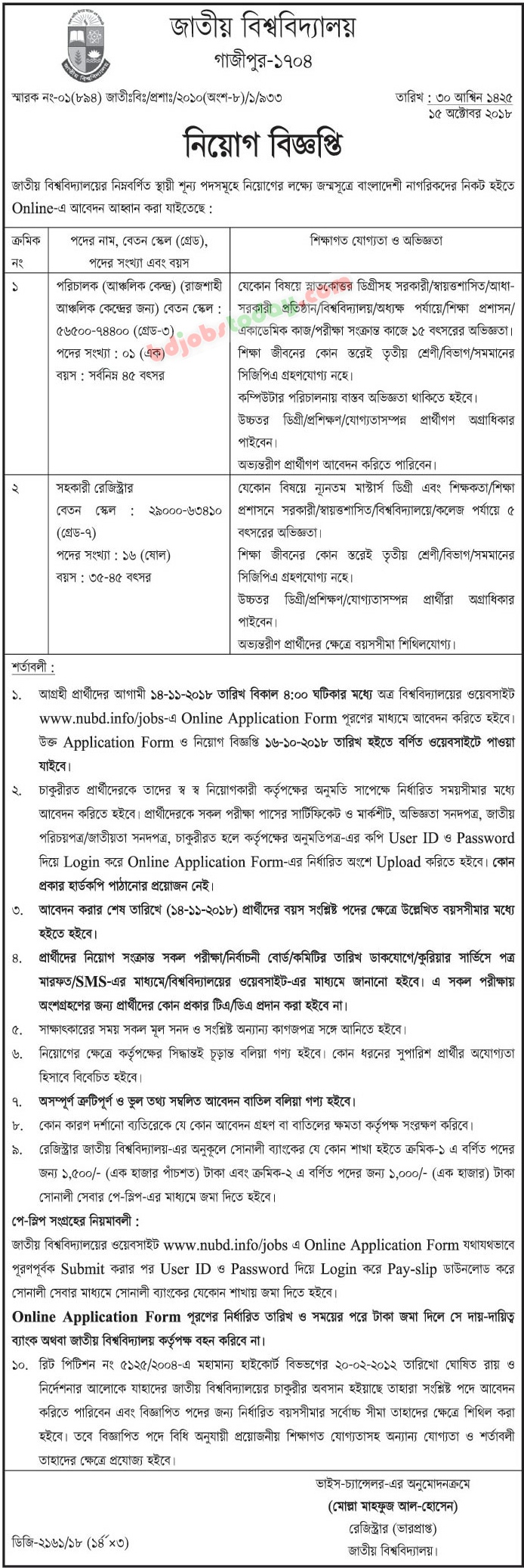National University jobs
