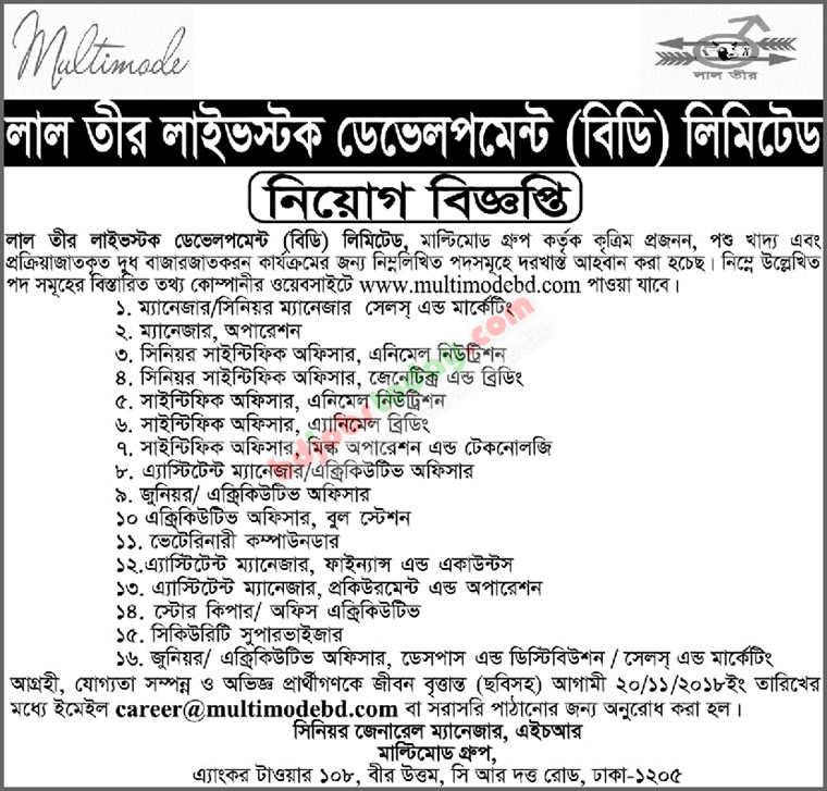 Lal Teer Livestock Development (BD) Ltd jobs