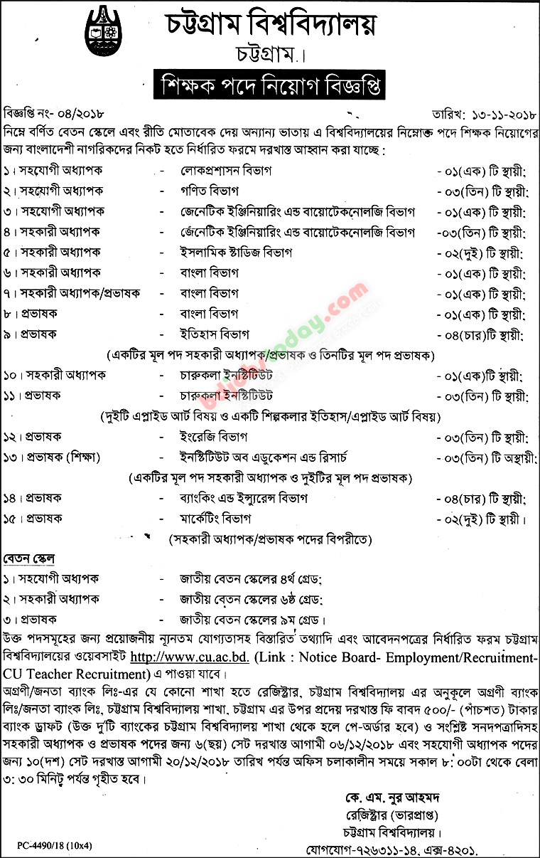 Chittagong University jobs