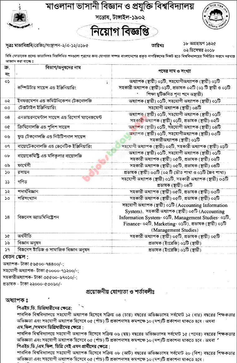 Mawlana Bhashani Science and Technology University-MBSTU jobs