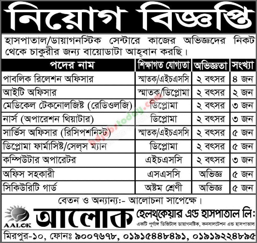Medical Technologist (Radiology) Job Bangladesh : Mobile Version